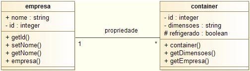 classesContainerEmpresa